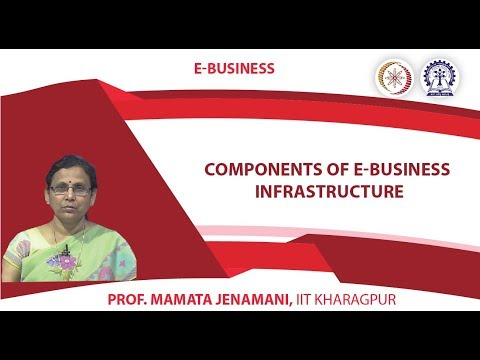 Components of E-Business Infrastructure