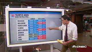 The 2020 election race is still tight between Donald Trump and Joe Biden