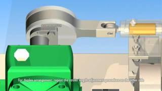 Dosing Pump Stroke Adjustment