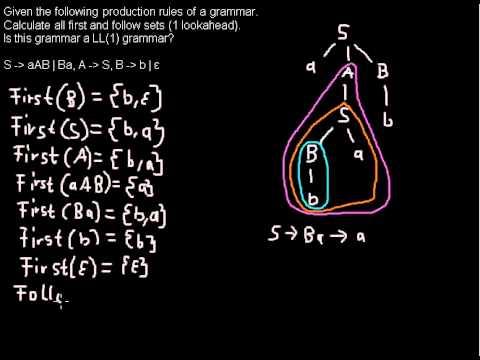 LL(1) grammar: calculating first and follow
