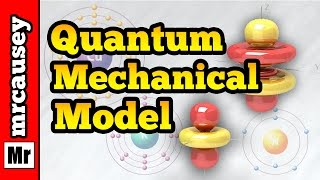 The Quantum Mechanical Atomic Model - Mr. Causey s Chemistry