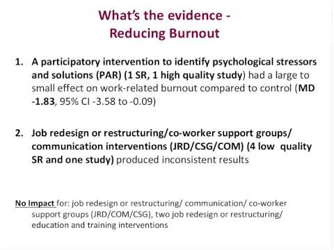 Organizational interventions to reduce workplace stress: What's the Evidence?