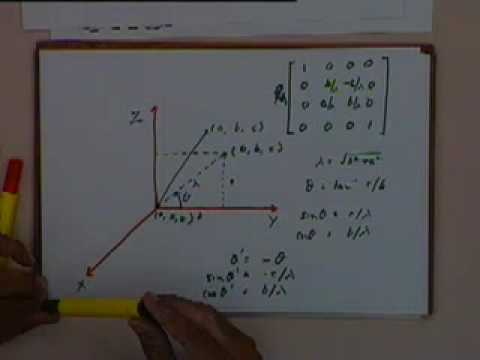 Lecture - 9 3D Transformations and Projection