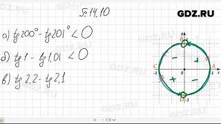№ 14.10- Алгебра 10-11 класс Мордкович