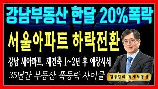 강남부동산 한달 20%폭락. 서울아파트 하락전환.