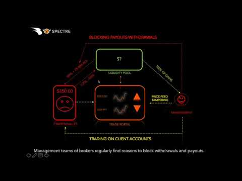 Spectre Webinar Forex And Binary Options Online Blockchain Trading Broker Less Trading Exchange