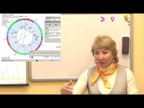 Аспекты Луны с Венерой в натальной карте. Обучение астрологии.
