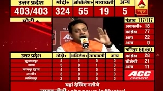 ABP Results | LIVE from Cannaught Place | Watch Sambit Patra, …
