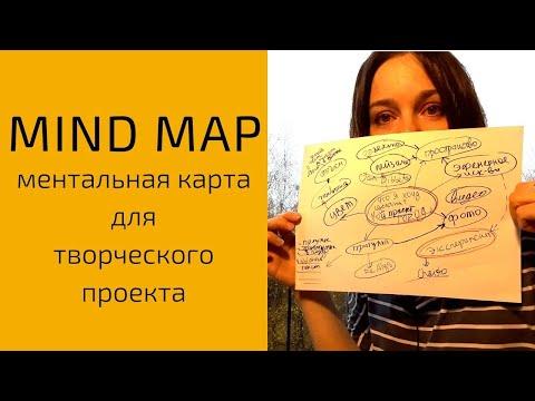 MIND MAP- Ментальная карта для художника - Для чего и как ее делать