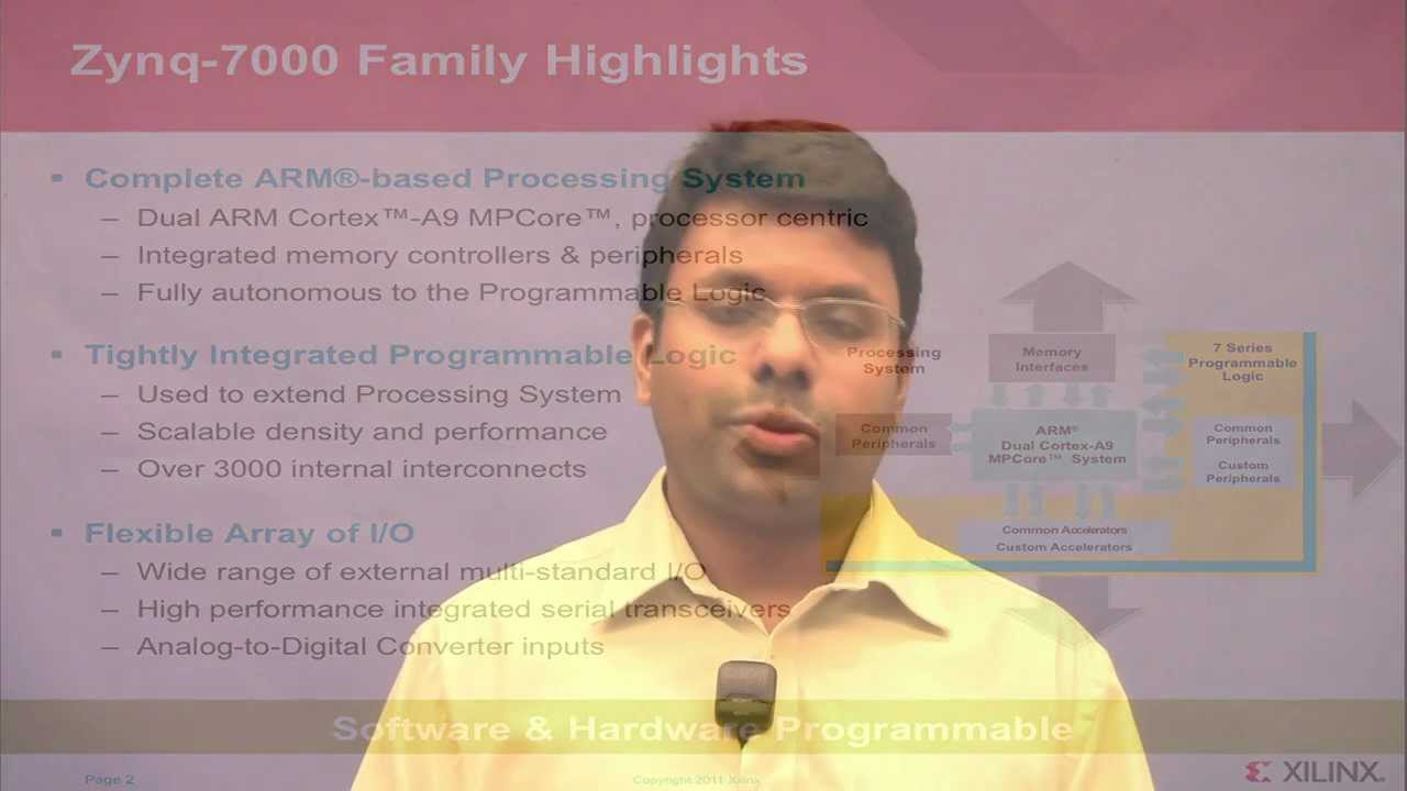 HD Video Processing using Xilinx's Zynq-7000 EPP for Intelligent