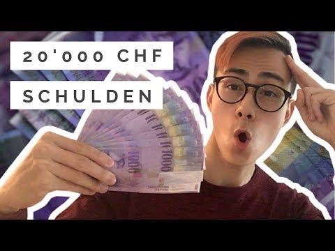 Privatkredit über 20'000 CHF aufgenommen 💳 💸 |Sparkojote