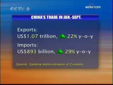 China's Trade Surplus Falls