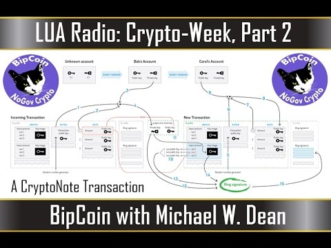 Crypto-Week, Part 2: BipCoin with Michael W. Dean (LUA Podcast #8, 12/8/16)