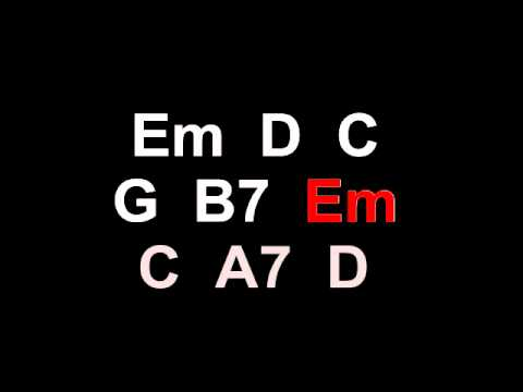 Metallica Nothing else matters - chords (accordi) - YouTube