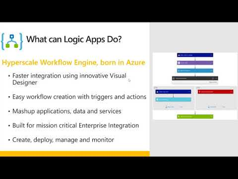 MVPDays - Azure Logic Apps for ITPro - Peter De Tender