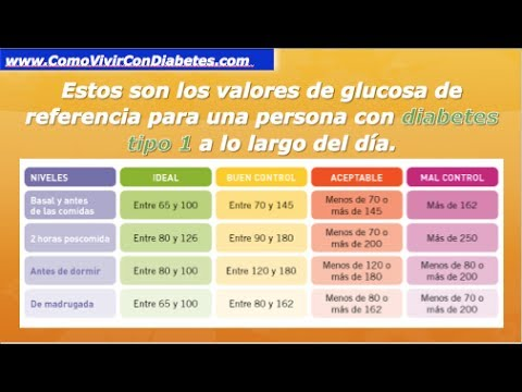 diabetes nivel de glucosa normal