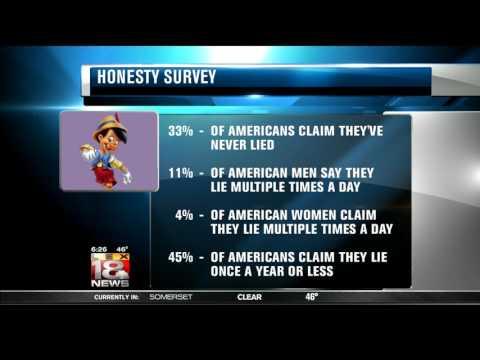 National Honesty Day Hit #2