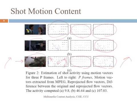 Multimedia Content Analysis -- 6_Scene Detection in Movies and TV shows