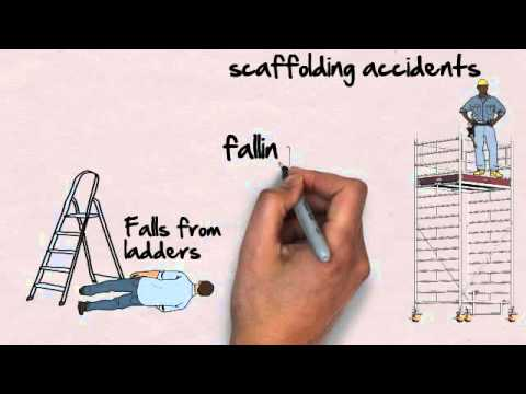 Construction Accident Lawyer in New York - Personal Injury Lawyer