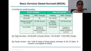 World Investor Week-BSE IPF Hindi Investor Education Video: Secondary Market 10 BSDA SARAL IPV