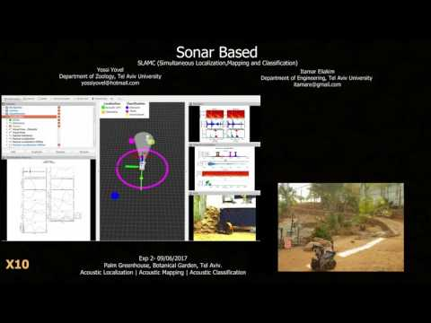 Sonar Based SLAMC(Simultaneous Localization Mapping and Classification)