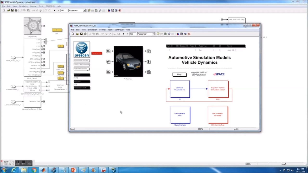 Vehicle Dynamics Simulation using Integrated platforms (PreScan & Dspace  ASM)