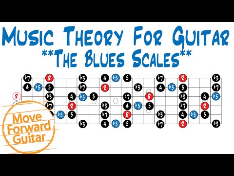 Music Theory for Guitar - The Blues Scales
