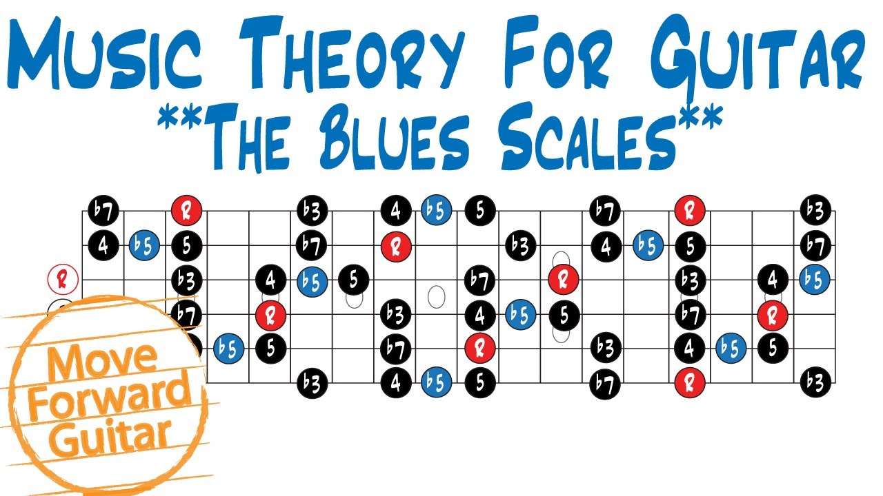 music theory for guitar the blues scales youtube. Black Bedroom Furniture Sets. Home Design Ideas
