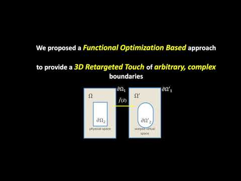 A Functional Optimization Based Approach for Continuous 3D