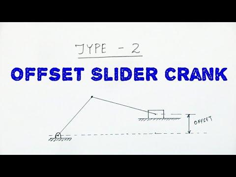 Offset Slider Crank mechanism | Type 2