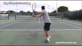 如何學習網球正確姿勢