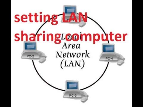 Cara melakukan shared folder serta drive hard disk pada windows 7 dan 8 dalam jaringan LAN | cara sh.