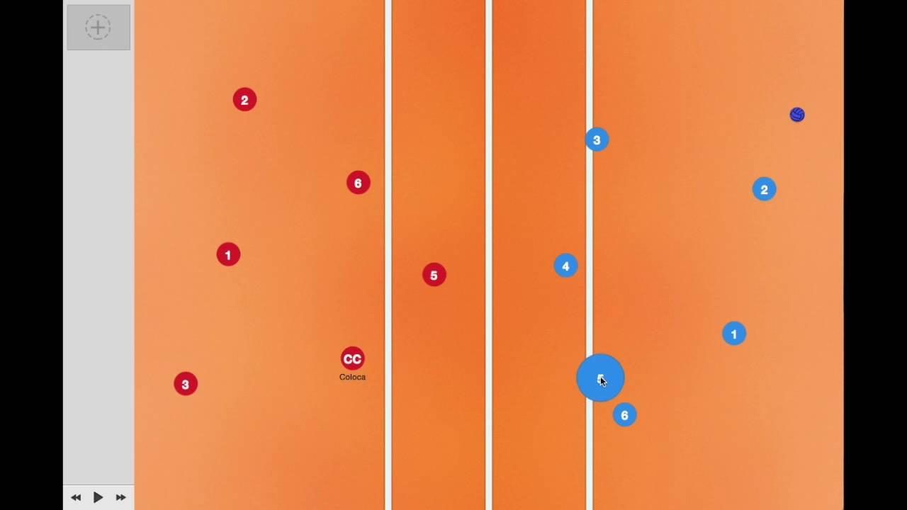 posiciones de ataque y defensa en voleibol