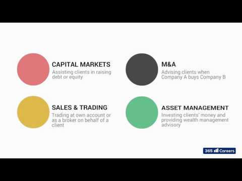 Investment Banking Industry Overview and Careers in Investment Banking