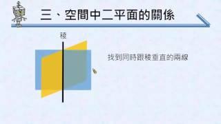 【觀念】空間中二平面夾角的定義