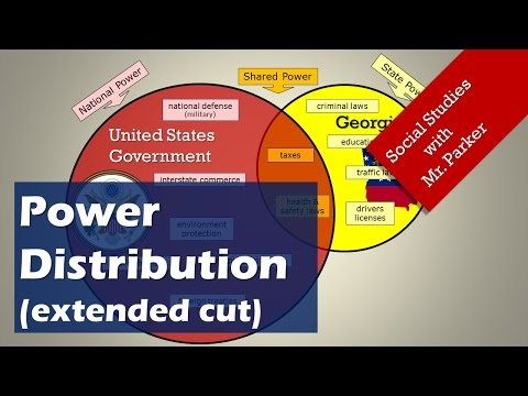 Power Distribution: Unitary, Confederation, and Federal (Extended Version)