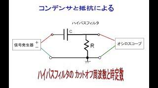 ハイパスフィルタのカットオフ周波数と時定数