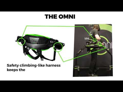 Omnidirectional Treadmill: What is Omni?