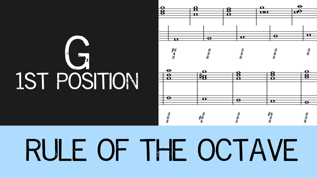 Rule of the Octave in G (1st Position)