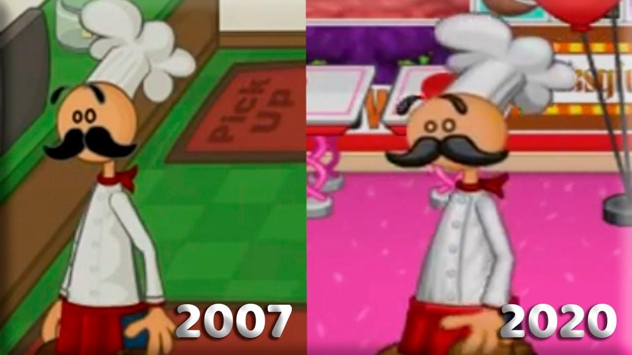 Evolución De Los Juegos De Papa Louie 2007 A 2020 Youtube