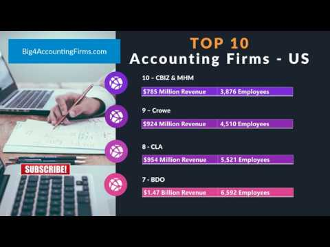 Top 10 Accounting Firms In The US 2020
