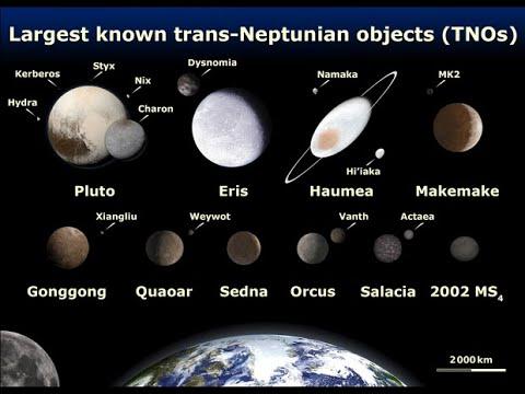 Top 10 TNOs (that aren't Pluto)