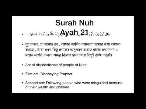 Surah Nuh (21- 24)