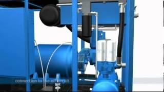 Винтовой компрессор Boge Air Compressors(Официальный представитель Boge - ООО Сигма Инжиниринг www.industry-air,com Принцип работы немецкого винтового компрес..., 2013-04-18T19:49:15.000Z)