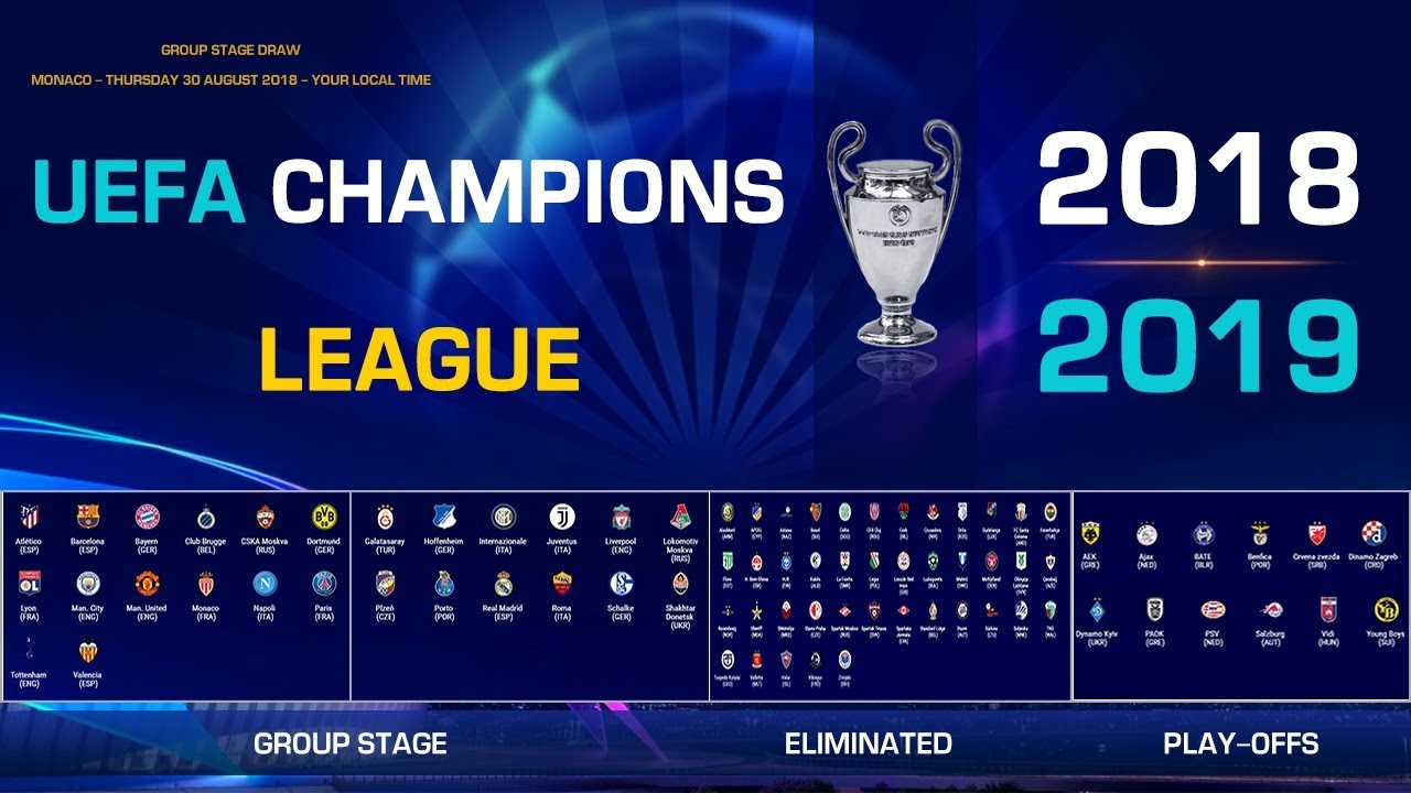 The draw for the Champions League 2018-2019 Cup: Group 12