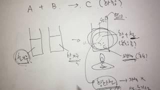 2018 설악여중 3학년 과학 2단원 (13) 화학반응-화합