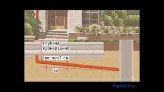 Утепление канализационной трубы(Утепление канализации загородного дома. Нужно или нет? http://logoeco.ru/, 2015-02-20T21:16:42.000Z)