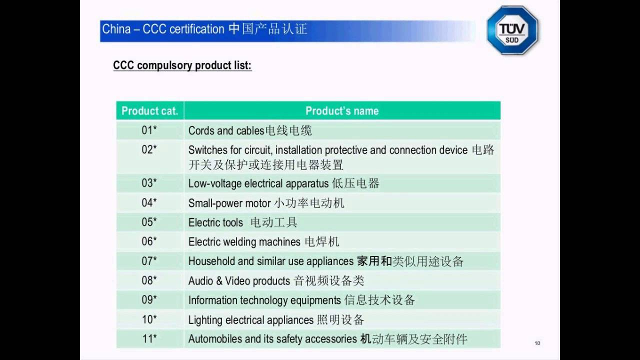Introduction To Chinese Compulsory Certification (CCC) - YouTube