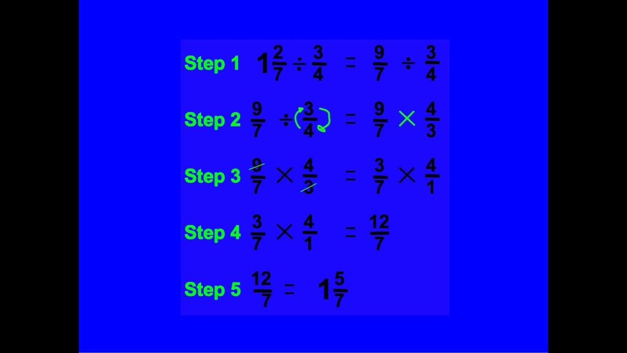 Printables Of Step By Step How To Divide Fractions