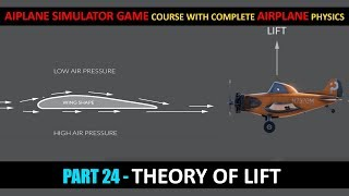 Theory Of Lift Airplane Physics In Unity - Part 24 | Airplane Simulator Game Course In Urdu/Hindi
